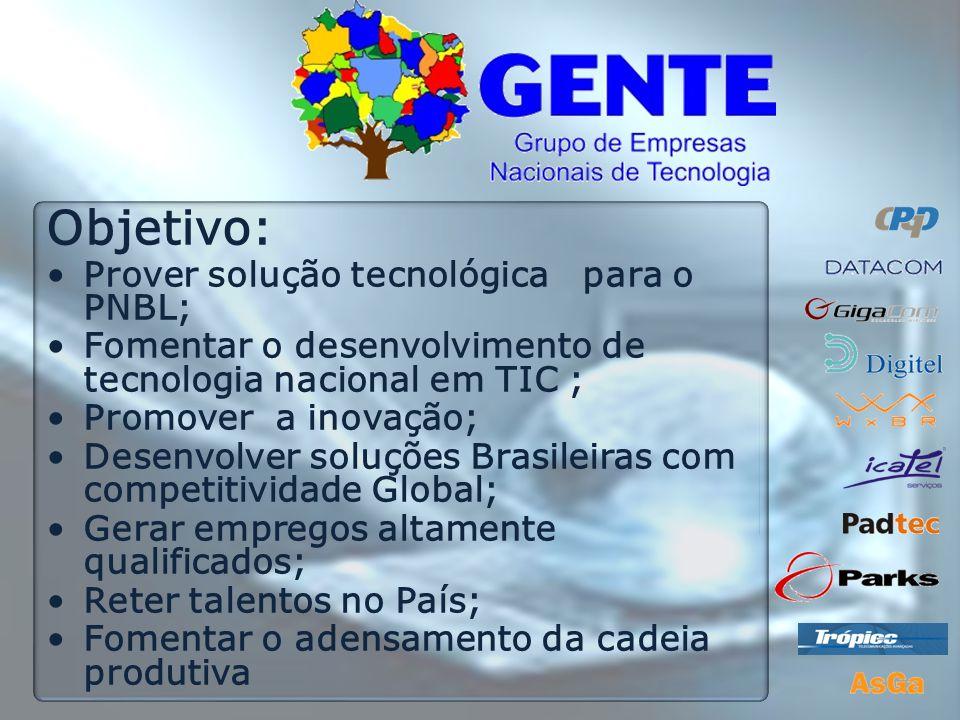 Objetivo: •Prover solução tecnológica para o PNBL; •Fomentar o desenvolvimento de tecnologia nacional em TIC ; •Promover a inovação; •Desenvolver soluções Brasileiras com competitividade Global; •Gerar empregos altamente qualificados; •Reter talentos no País; •Fomentar o adensamento da cadeia produtiva