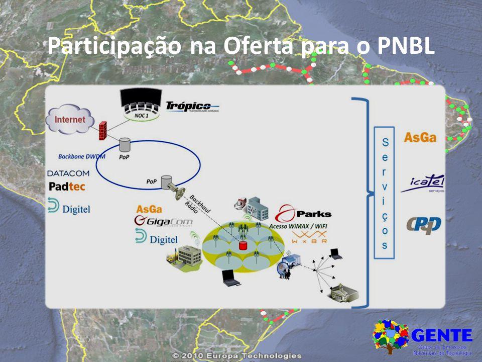 Participação na Oferta para o PNBL