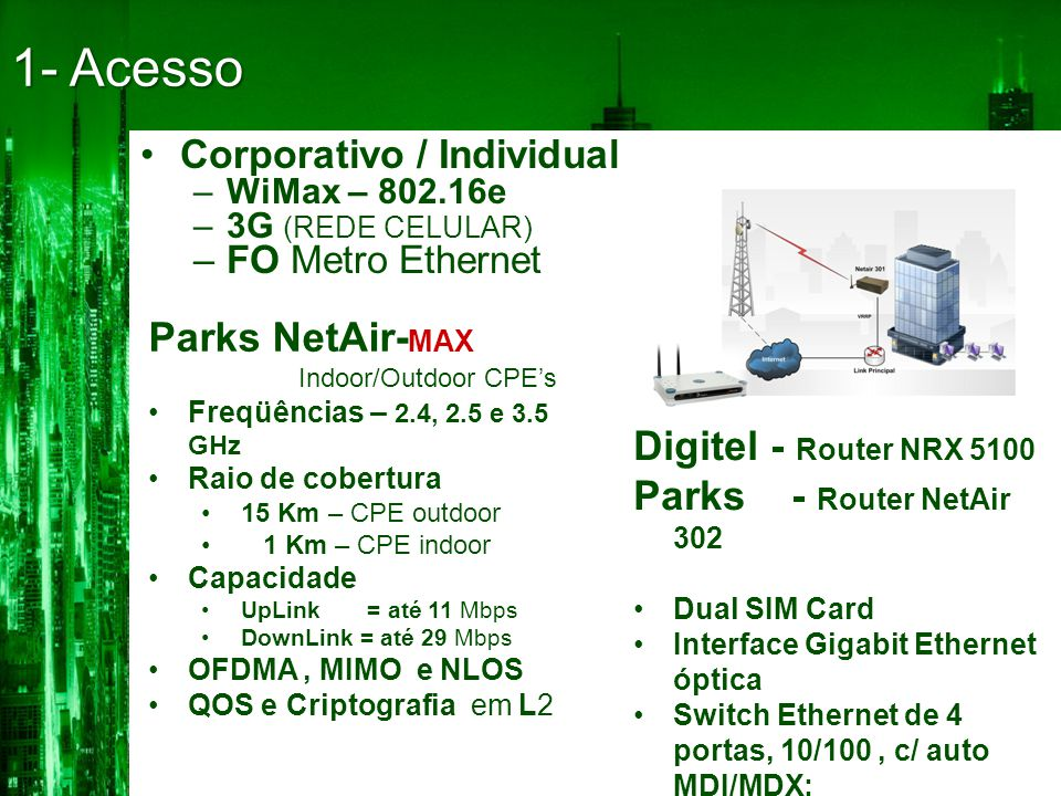 •Corporativo / Individual –WiMax – 802.16e –3G (REDE CELULAR) –FO Metro Ethernet 1- Acesso Parks NetAir- MAX Indoor/Outdoor CPE's.