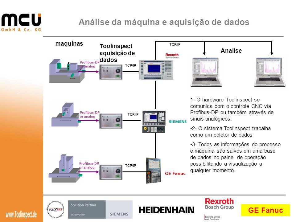 GE Fanuc Análise da máquina e aquisição de dados maquinas Toolinspect aquisição de dados Analise Profibus-DP or analog Profibus-DP or analog Profibus-