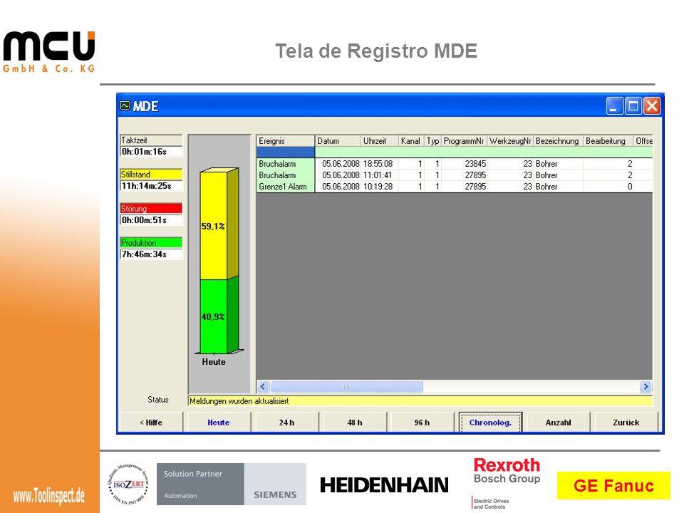 GE Fanuc Tela de Registro MDE