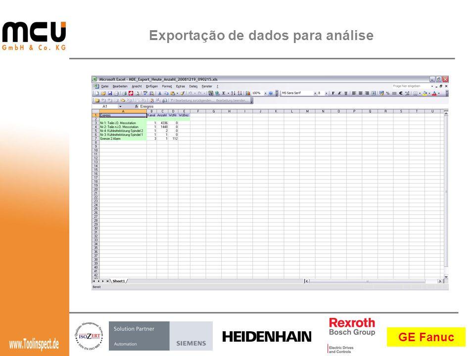 GE Fanuc Exportação de dados para análise