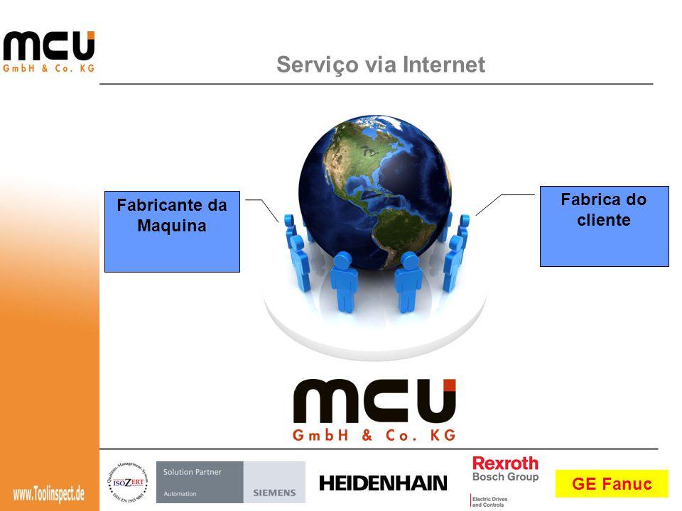 GE Fanuc Serviço via Internet Fabrica do cliente Fabricante da Maquina