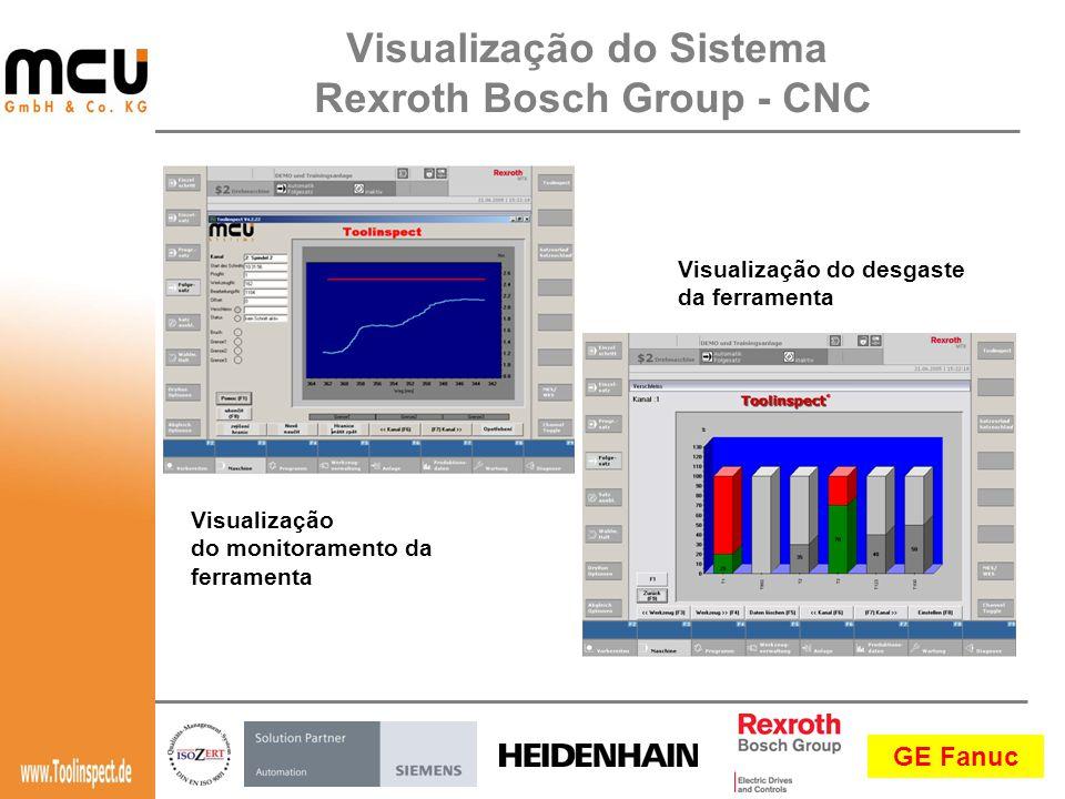 GE Fanuc Visualização do Sistema Rexroth Bosch Group - CNC Visualização do monitoramento da ferramenta Visualização do desgaste da ferramenta