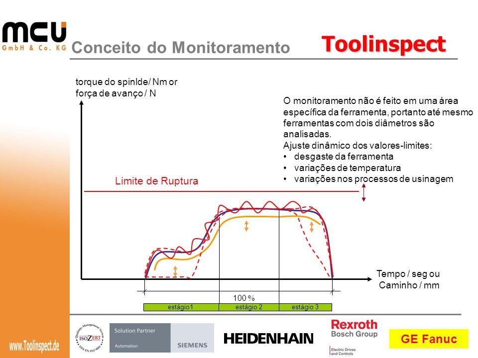 GE Fanuc Tempo / seg ou Caminho / mm torque do spinlde/ Nm or força de avanço / N 100 % O monitoramento não é feito em uma área específica da ferramen