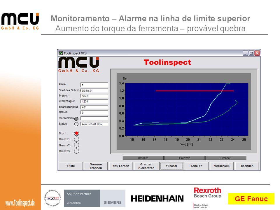 GE Fanuc Monitoramento – Alarme na linha de limite superior Aumento do torque da ferramenta – provável quebra