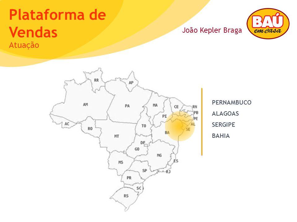 João Kepler Braga Plataforma de Vendas PERNAMBUCO ALAGOAS SERGIPE BAHIA Atuação