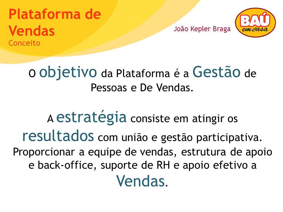 João Kepler Braga Plataforma de Vendas O objetivo da Plataforma é a Gestão de Pessoas e De Vendas. A estratégia consiste em atingir os resultados com