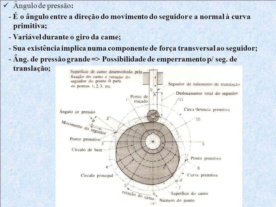  Ângulo de pressão: - É o ângulo entre a direção do movimento do seguidor e a normal à curva primitiva; - Variável durante o giro da came; - Sua exis