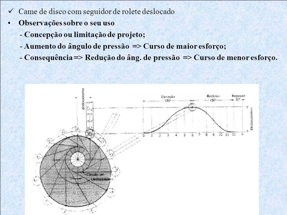  Came de disco com seguidor de rolete deslocado •Observações sobre o seu uso - Concepção ou limitação de projeto; - Aumento do ângulo de pressão => C