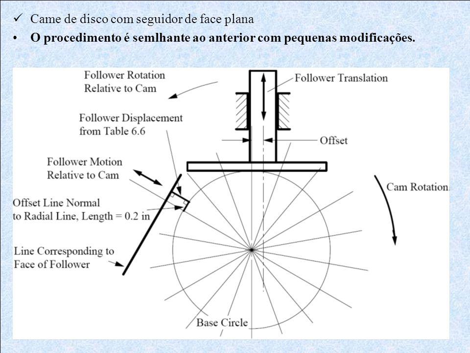  Came de disco com seguidor de face plana •O procedimento é semlhante ao anterior com pequenas modificações.