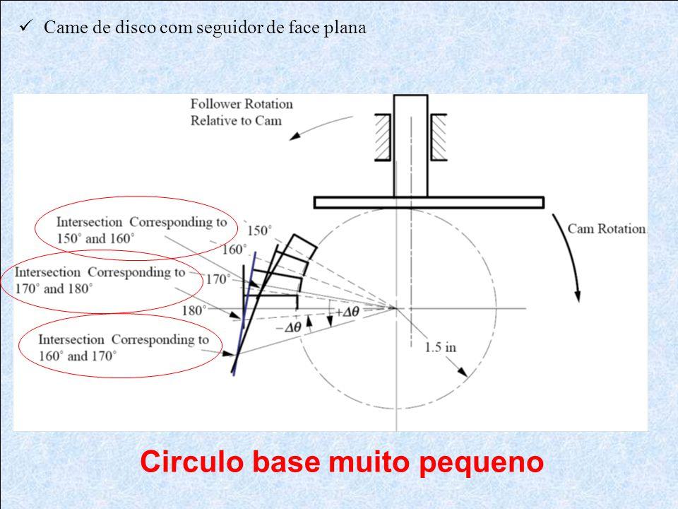  Came de disco com seguidor de face plana Circulo base muito pequeno