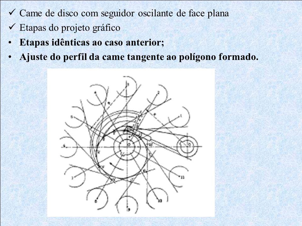  Came de disco com seguidor oscilante de face plana  Etapas do projeto gráfico •Etapas idênticas ao caso anterior; •Ajuste do perfil da came tangent