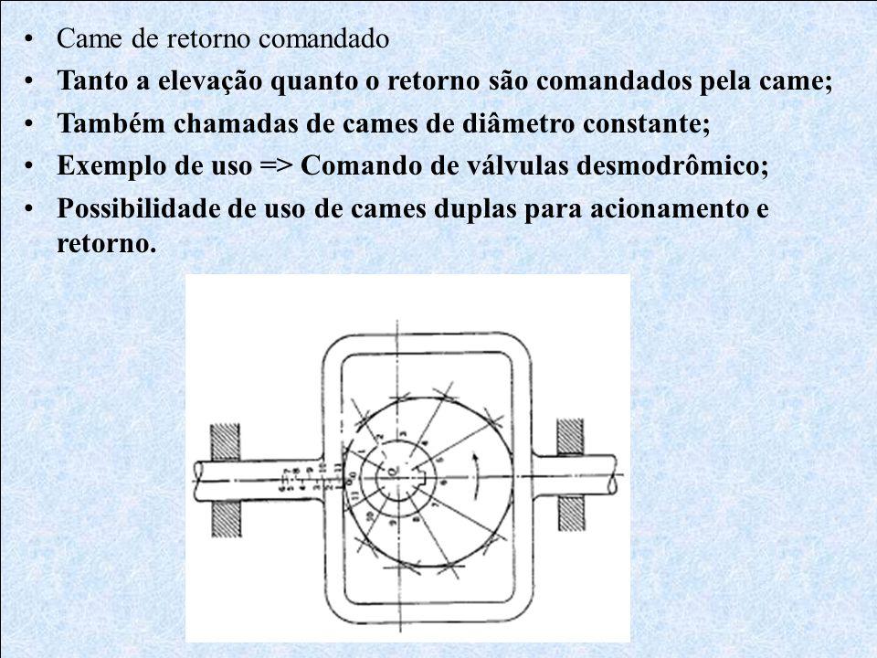 •Came de retorno comandado •Tanto a elevação quanto o retorno são comandados pela came; •Também chamadas de cames de diâmetro constante; •Exemplo de u