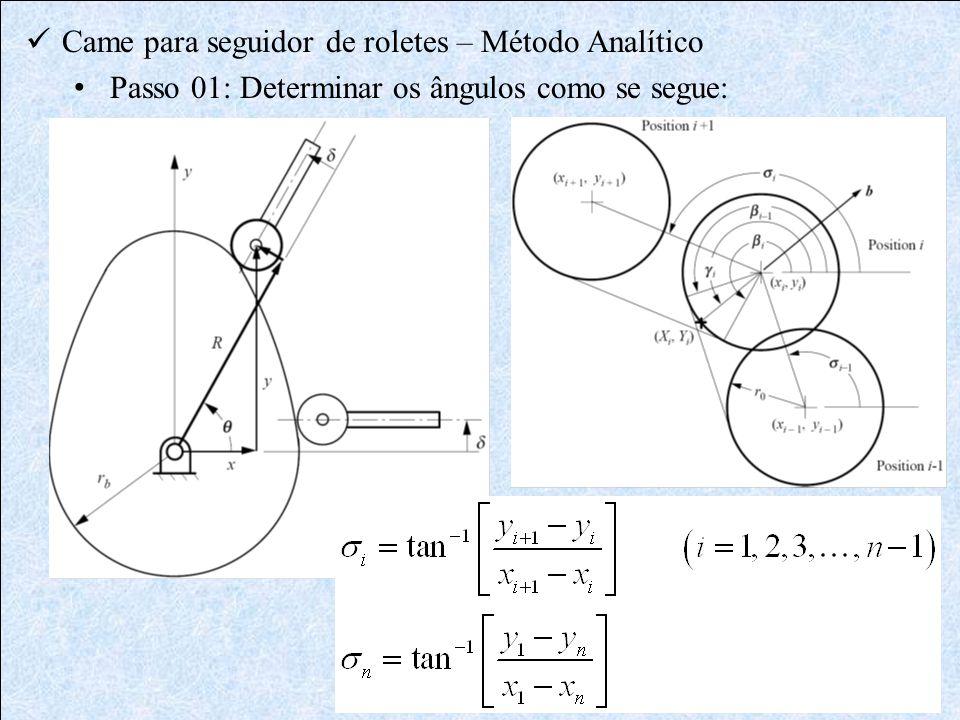  Came para seguidor de roletes – Método Analítico • Passo 01: Determinar os ângulos como se segue: