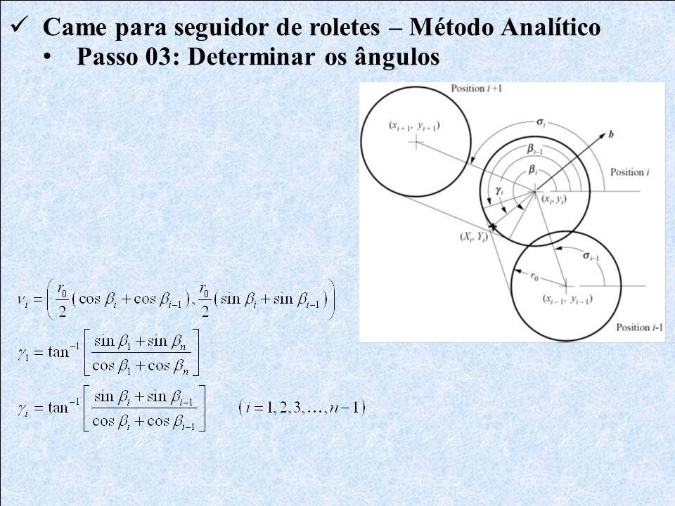  Came para seguidor de roletes – Método Analítico • Passo 03: Determinar os ângulos