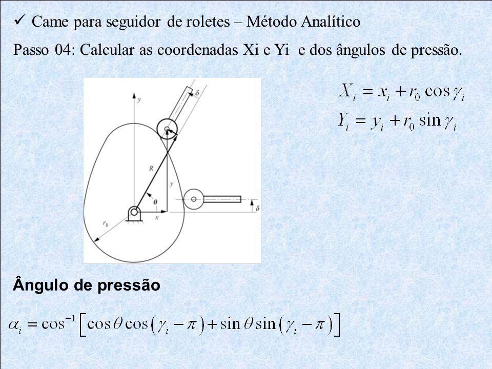  Came para seguidor de roletes – Método Analítico Passo 04: Calcular as coordenadas Xi e Yi e dos ângulos de pressão. Ângulo de pressão
