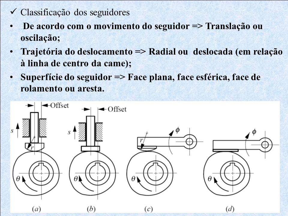  Classificação dos seguidores • De acordo com o movimento do seguidor => Translação ou oscilação; •Trajetória do deslocamento => Radial ou deslocada