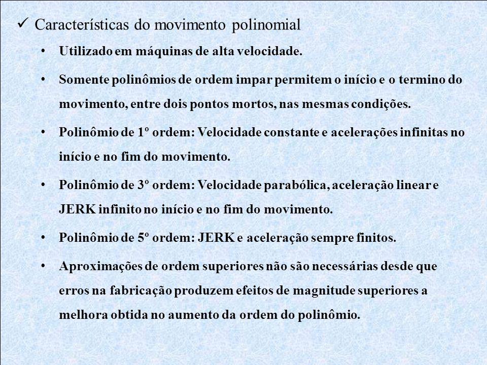  Características do movimento polinomial • Utilizado em máquinas de alta velocidade. • Somente polinômios de ordem impar permitem o início e o termin