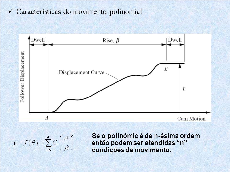 """ Características do movimento polinomial Se o polinômio é de n-ésima ordem então podem ser atendidas """"n"""" condições de movimento."""