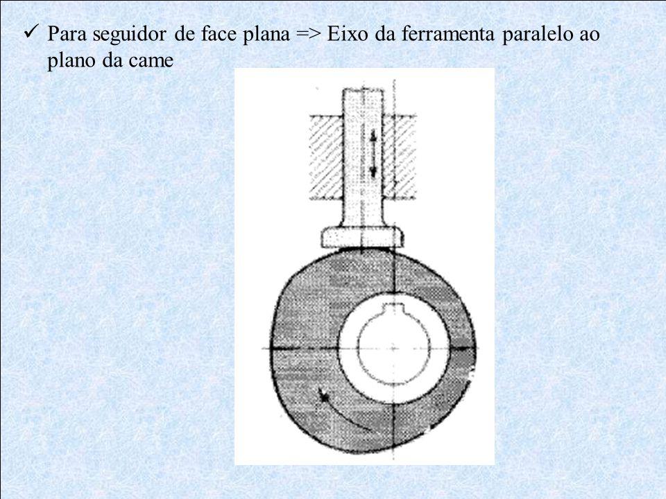  Para seguidor de face plana => Eixo da ferramenta paralelo ao plano da came