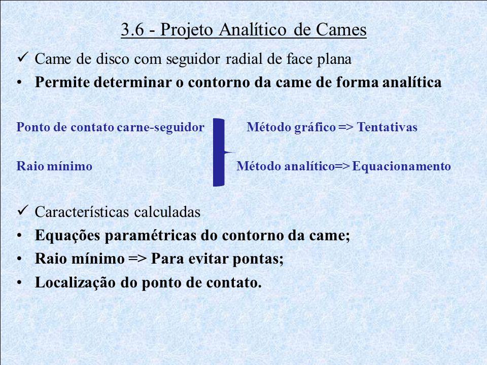 3.6 - Projeto Analítico de Cames  Came de disco com seguidor radial de face plana •Permite determinar o contorno da came de forma analítica Ponto de