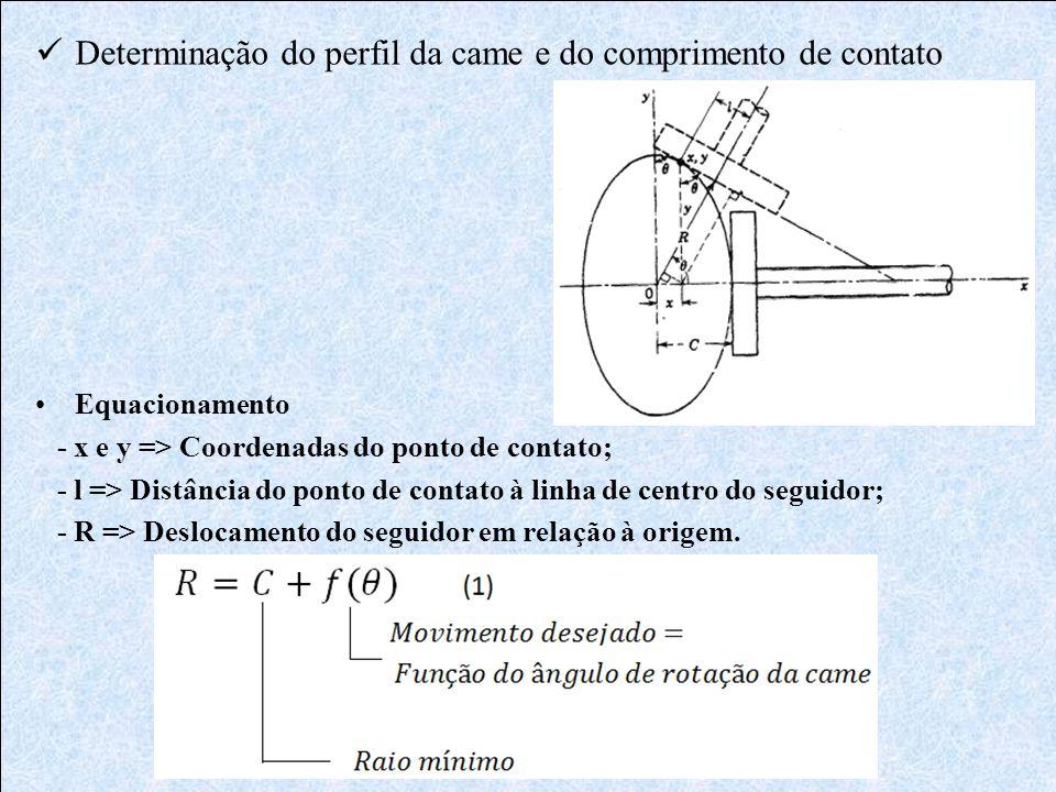  Determinação do perfil da came e do comprimento de contato •Equacionamento - x e y => Coordenadas do ponto de contato; - l => Distância do ponto de