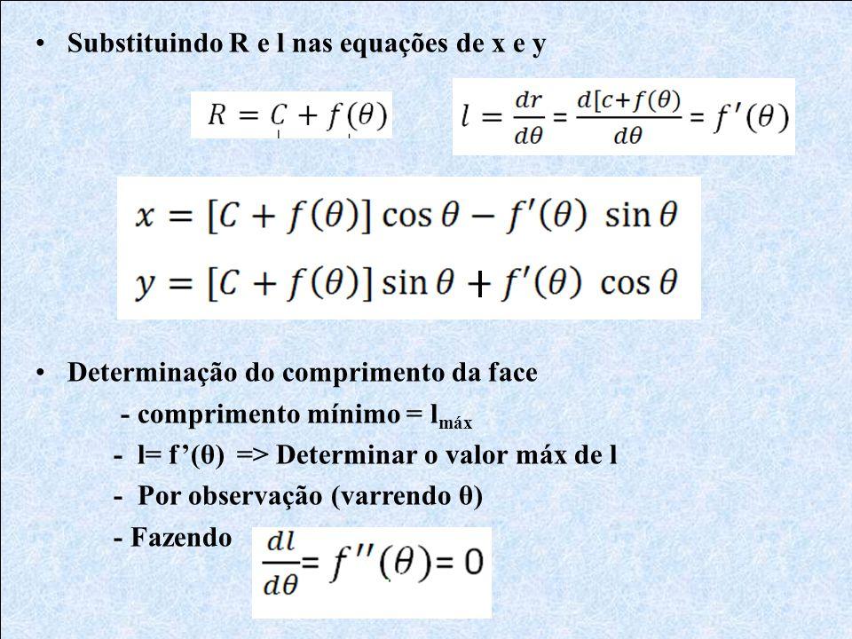 •Substituindo R e l nas equações de x e y •Determinação do comprimento da face - comprimento mínimo = l máx - l= f'(θ) => Determinar o valor máx de l