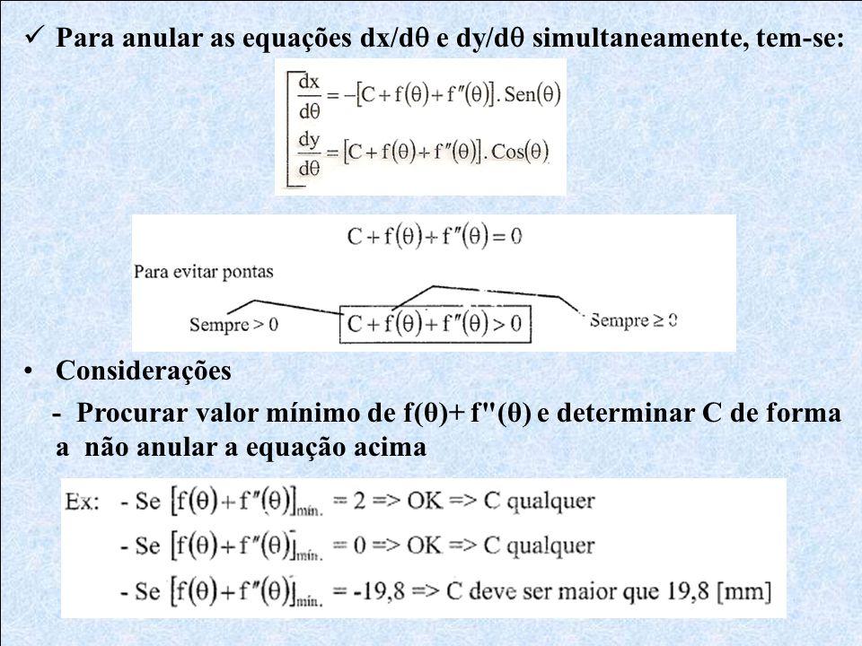  Para anular as equações dx/d  e dy/d  simultaneamente, tem-se: •Considerações - Procurar valor mínimo de f(θ)+ f