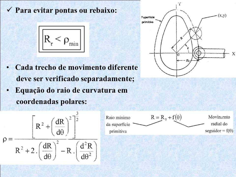  Para evitar pontas ou rebaixo: •Cada trecho de movimento diferente deve ser verificado separadamente; •Equação do raio de curvatura em coordenadas p