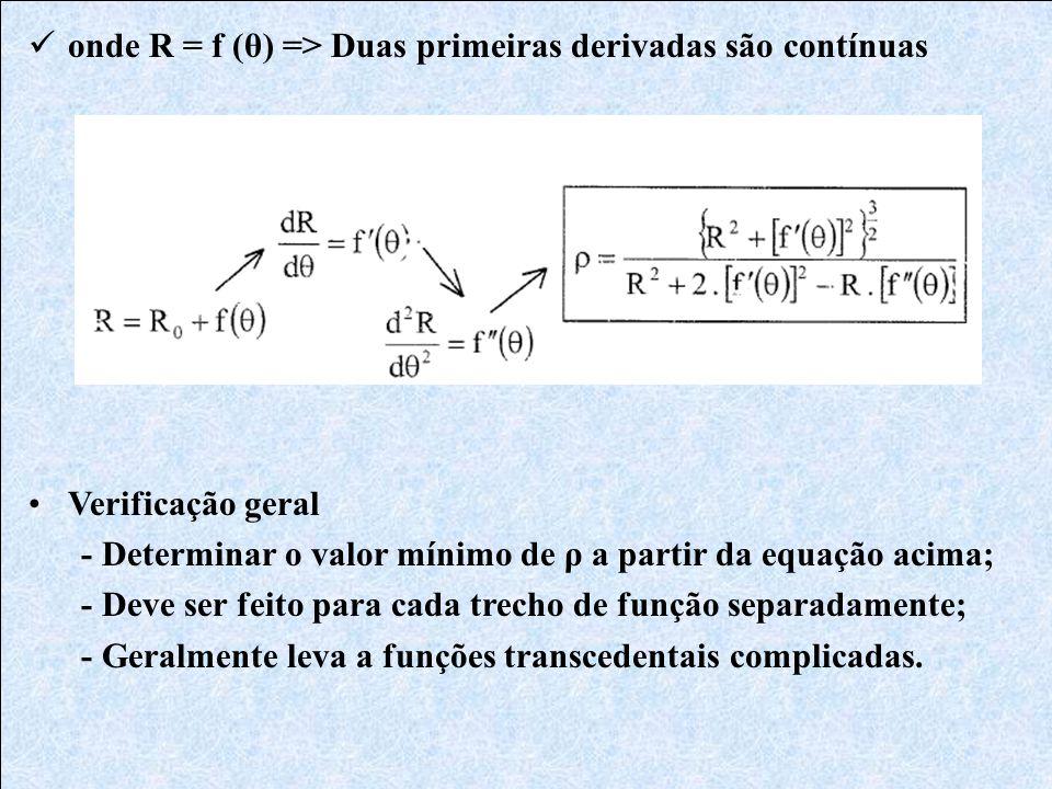  onde R = f (θ) => Duas primeiras derivadas são contínuas •Verificação geral - Determinar o valor mínimo de ρ a partir da equação acima; - Deve ser f