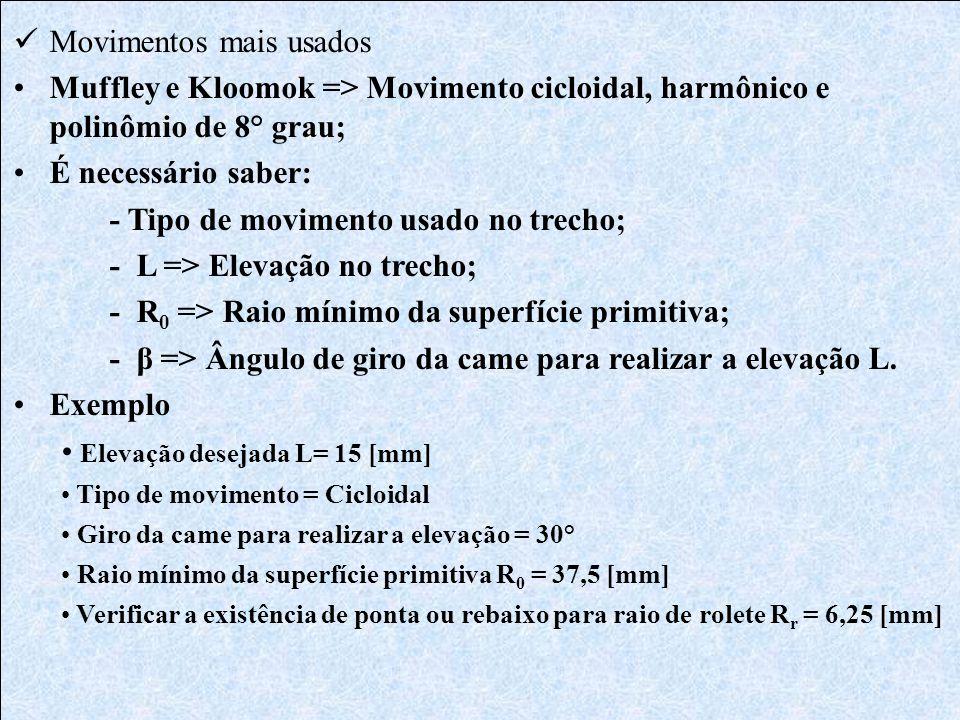  Movimentos mais usados •Muffley e Kloomok => Movimento cicloidal, harmônico e polinômio de 8° grau; •É necessário saber: - Tipo de movimento usado n