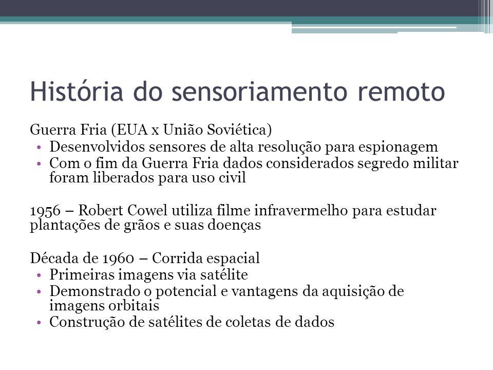 História do sensoriamento remoto Guerra Fria (EUA x União Soviética) •Desenvolvidos sensores de alta resolução para espionagem •Com o fim da Guerra Fr