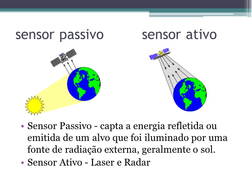 sensor passivo sensor ativo •Sensor Passivo - capta a energia refletida ou emitida de um alvo que foi iluminado por uma fonte de radiação externa, ger