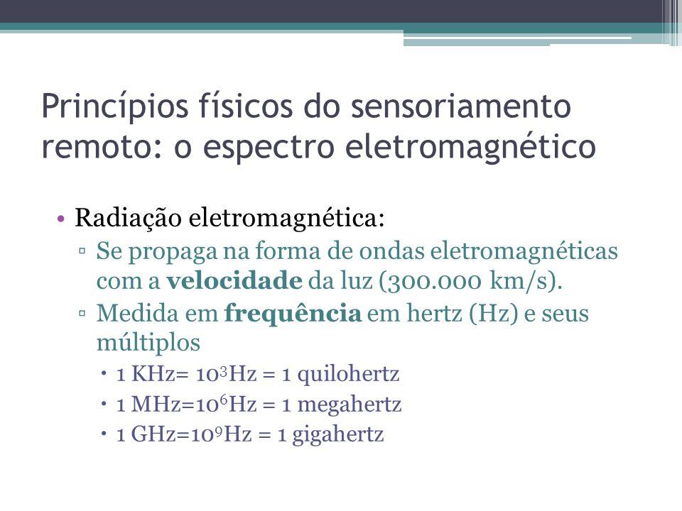 Princípios físicos do sensoriamento remoto: o espectro eletromagnético •Radiação eletromagnética: ▫Se propaga na forma de ondas eletromagnéticas com a