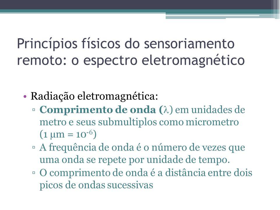 Princípios físicos do sensoriamento remoto: o espectro eletromagnético •Radiação eletromagnética: ▫Comprimento de onda (  ) em unidades de metro e se