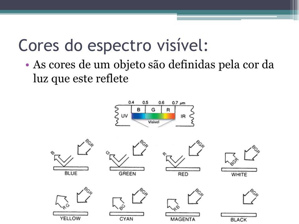 Cores do espectro visível: •As cores de um objeto são definidas pela cor da luz que este reflete