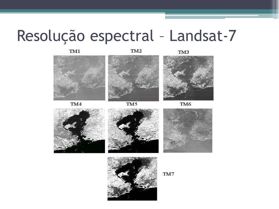 Resolução espectral – Landsat-7
