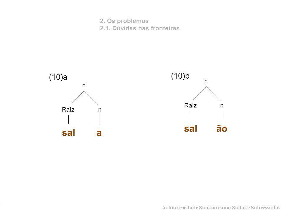 Arbitrariedade Saussureana: Saltos e Sobressaltos (10)b 2. Os problemas 2.1. Dúvidas nas fronteiras (10)a n nRaiz salão n nRaiz sala