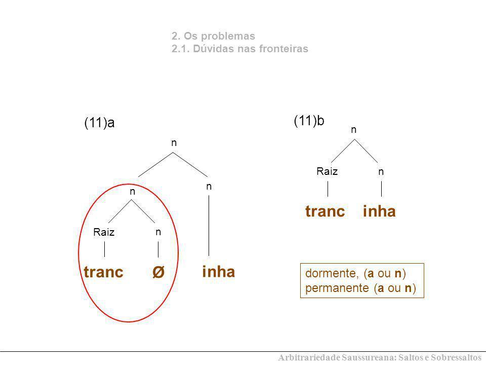 Arbitrariedade Saussureana: Saltos e Sobressaltos (11)b 2. Os problemas 2.1. Dúvidas nas fronteiras (11)a n nRaiz trancinha n n Raiz Ø tranc n n inha