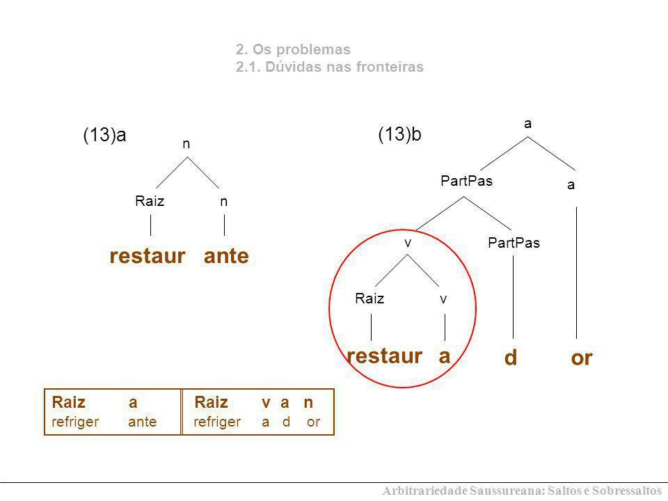 Arbitrariedade Saussureana: Saltos e Sobressaltos (13)a 2. Os problemas 2.1. Dúvidas nas fronteiras n nRaiz restaurante v vRaiz arestaur a PartPas ord