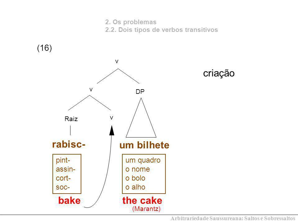 Arbitrariedade Saussureana: Saltos e Sobressaltos 2. Os problemas 2.2. Dois tipos de verbos transitivos criação v Raiz v rabisc- v DP um bilhete um qu