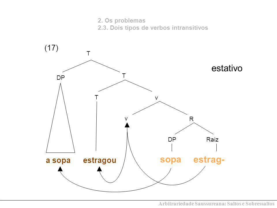 2. Os problemas 2.3. Dois tipos de verbos intransitivos a sopa (17) estativo v T DP T T estragou R DPRaiz estrag- v sopa