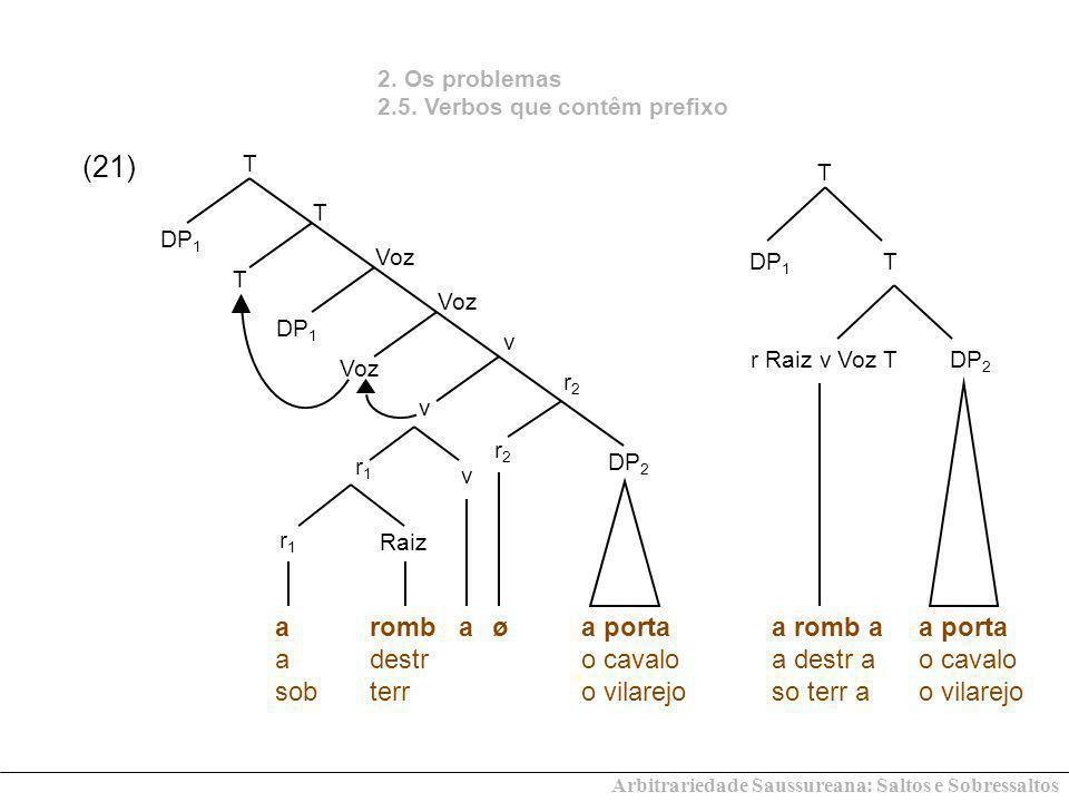 Arbitrariedade Saussureana: Saltos e Sobressaltos 2. Os problemas 2.5. Verbos que contêm prefixo (21) a porta o cavalo o vilarejo a sob romb destr ter