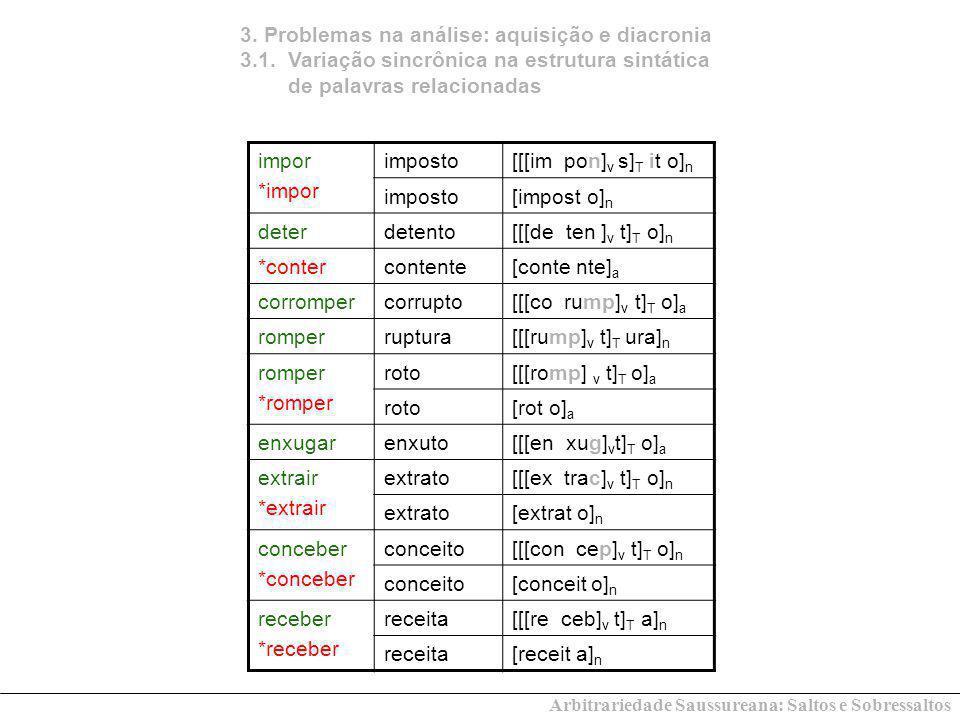 Arbitrariedade Saussureana: Saltos e Sobressaltos 3. Problemas na análise: aquisição e diacronia 3.1. Variação sincrônica na estrutura sintática de pa