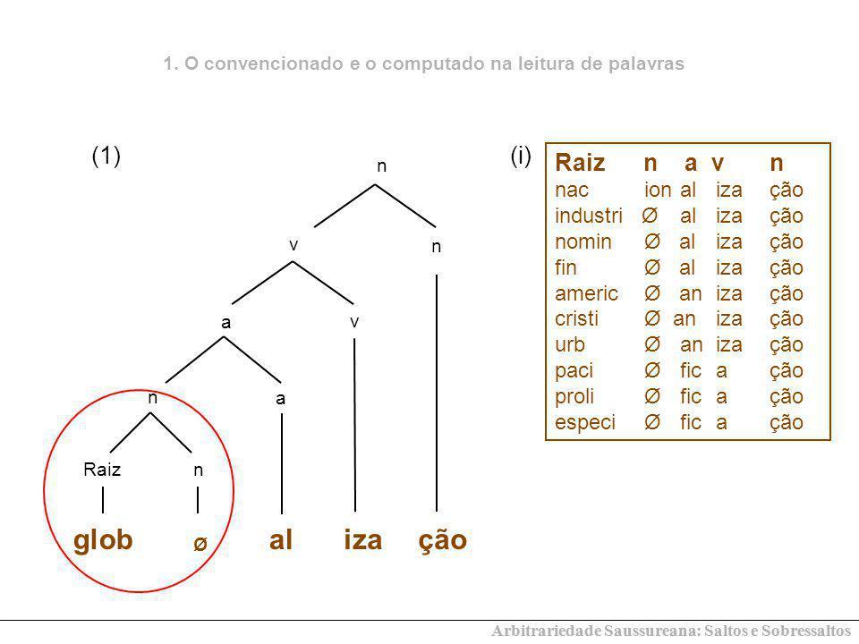 Arbitrariedade Saussureana: Saltos e Sobressaltos 3.
