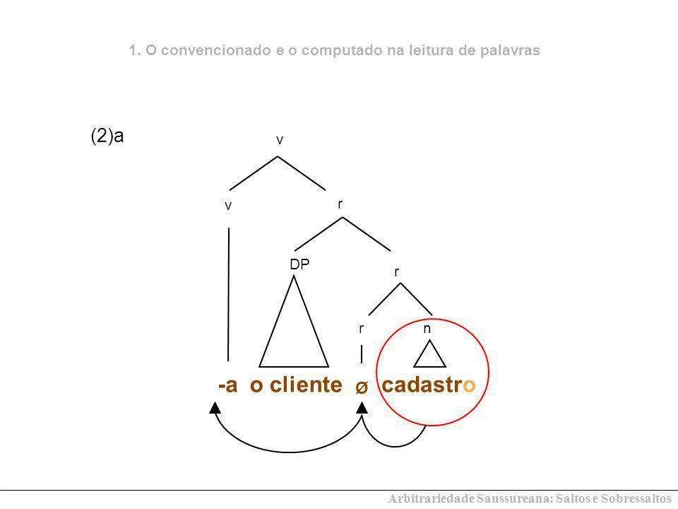 Arbitrariedade Saussureana: Saltos e Sobressaltos 1.O convencionado e o computado na leitura de palavras 2.Os problemas 2.1.