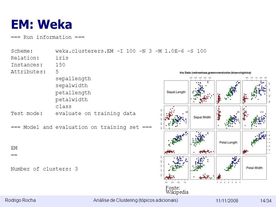 Rodrigo RochaAnálise de Clustering (tópicos adicionais) 11/11/200814/34 EM: Weka === Run information === Scheme: weka.clusterers.EM -I 100 -N 3 -M 1.0E-6 -S 100 Relation: iris Instances: 150 Attributes: 5 sepallength sepalwidth petallength petalwidth class Test mode: evaluate on training data === Model and evaluation on training set === EM == Number of clusters: 3 Fonte: Wikipedia