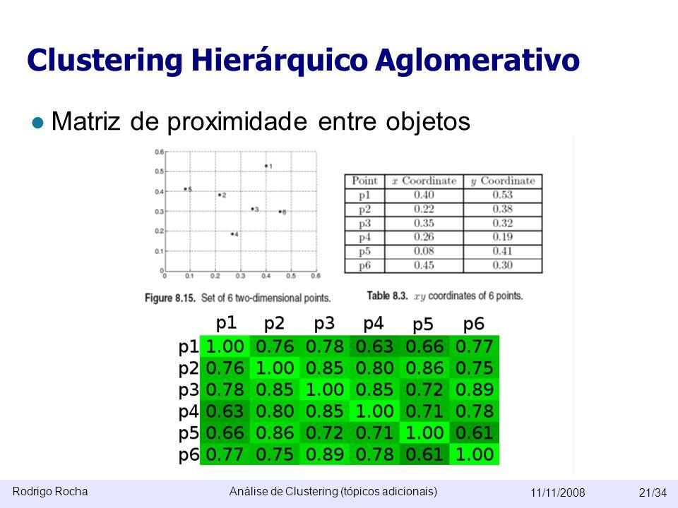 Rodrigo RochaAnálise de Clustering (tópicos adicionais) 11/11/200821/34 Clustering Hierárquico Aglomerativo  Matriz de proximidade entre objetos
