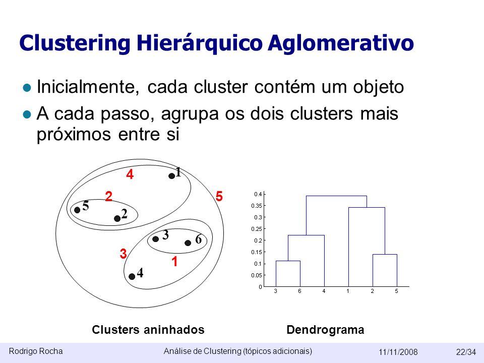 Rodrigo RochaAnálise de Clustering (tópicos adicionais) 11/11/200822/34 Clustering Hierárquico Aglomerativo  Inicialmente, cada cluster contém um objeto  A cada passo, agrupa os dois clusters mais próximos entre si Clusters aninhadosDendrograma 1 2 3 4 5 6 1 2 5 3 4